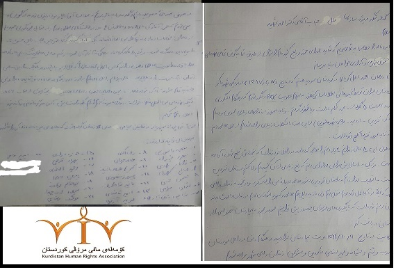 KURDISH POLITICAL PRISONERS IN IRAN DETAIL HUMAN RIGHTS VIOLATIONS IN LETTER TO SPECIAL RAPPORTEUR