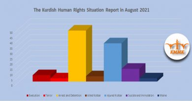 The Kurdish Human Rights Situation Report in August 2021